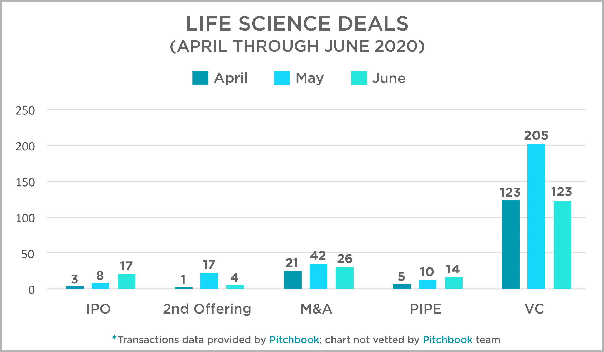 All Mintz Deals in 2nd Quarter (April – June)